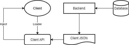 embed-js-flowchart-1